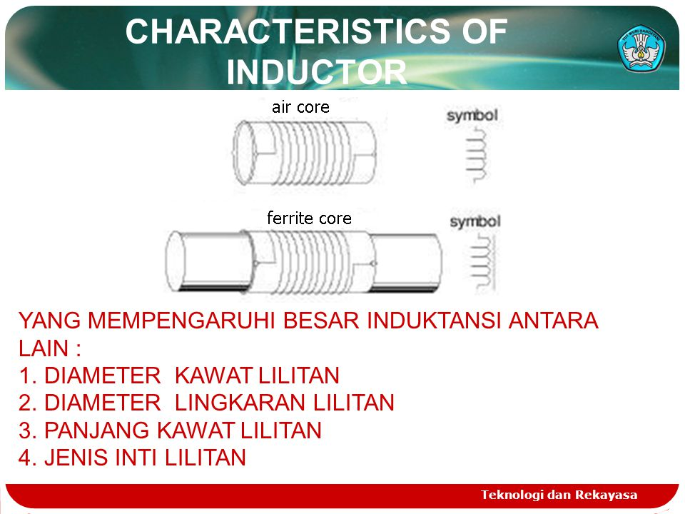 CHARACTERISTICS OF INDUCTOR