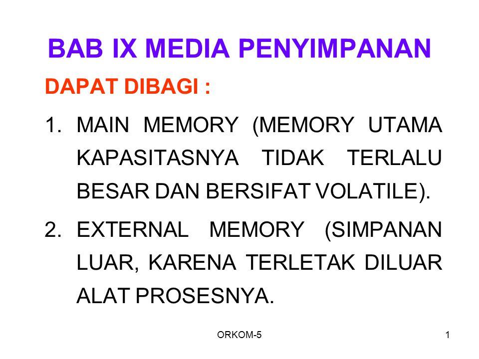 BAB IX MEDIA PENYIMPANAN
