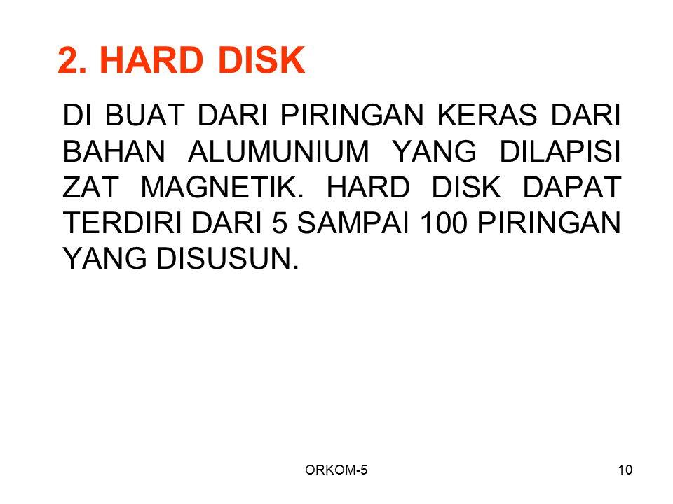 2. HARD DISK