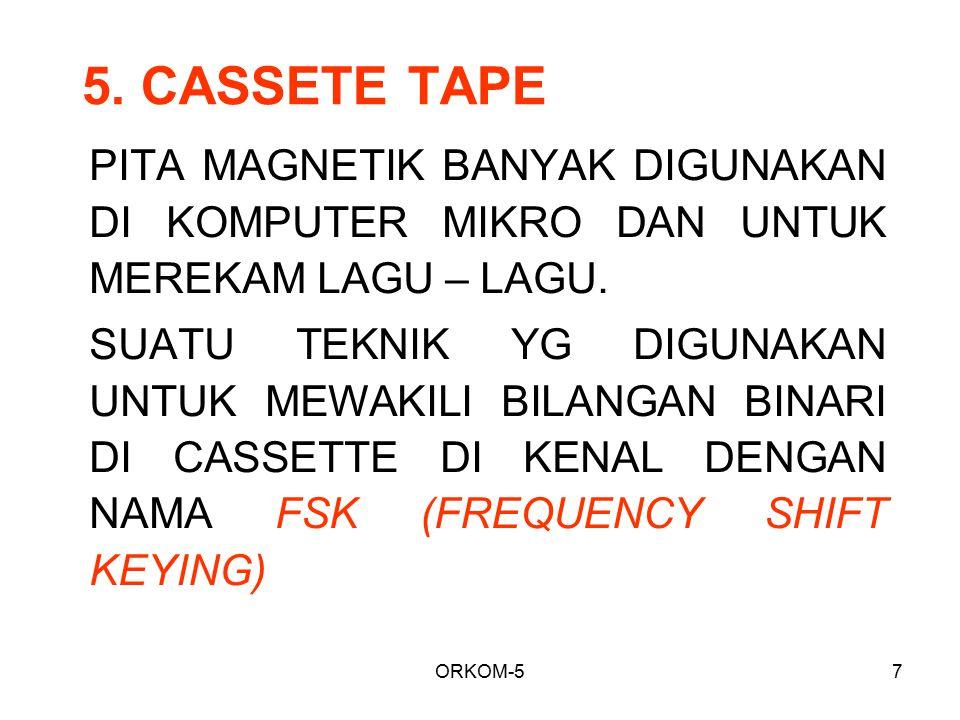 5. CASSETE TAPE PITA MAGNETIK BANYAK DIGUNAKAN DI KOMPUTER MIKRO DAN UNTUK MEREKAM LAGU – LAGU.