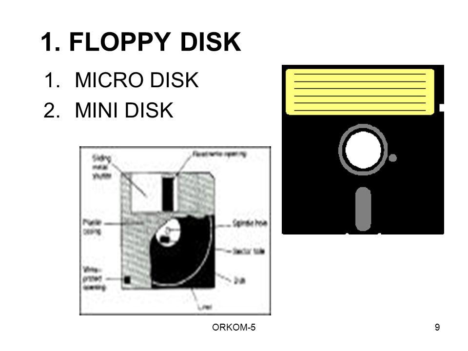1. FLOPPY DISK MICRO DISK MINI DISK ORKOM-5