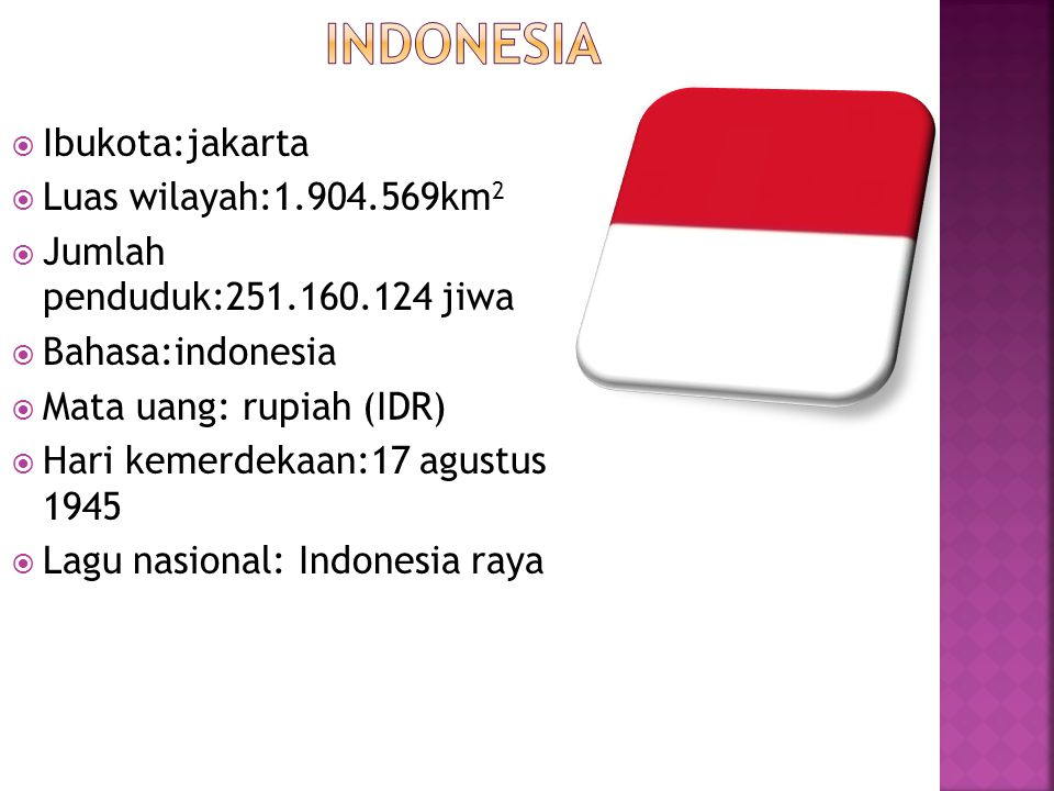 indonesia Ibukota:jakarta Luas wilayah:1.904.569km2