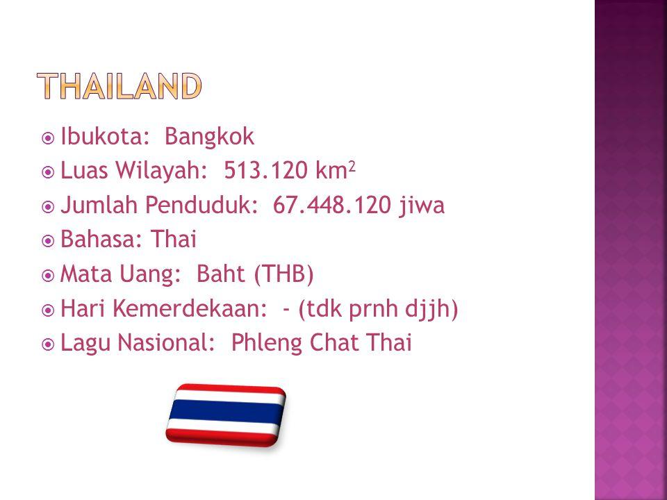 Thailand Ibukota: Bangkok Luas Wilayah: 513.120 km2