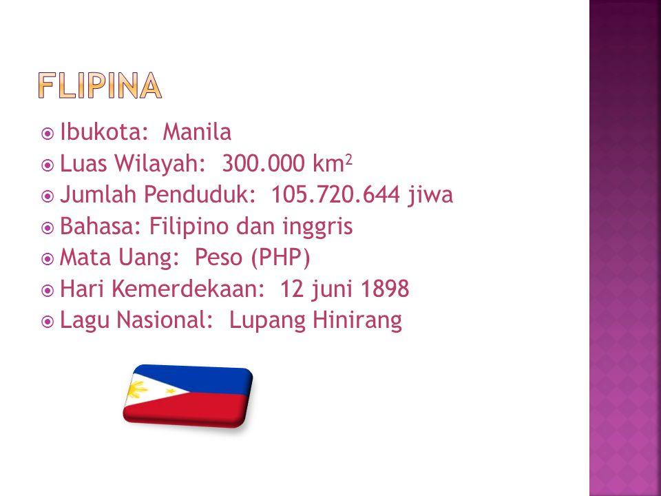 Flipina Ibukota: Manila Luas Wilayah: 300.000 km2