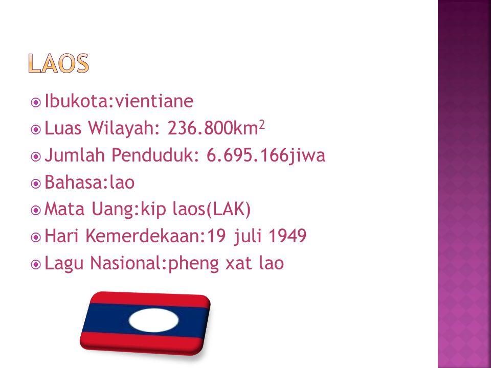 laos Ibukota:vientiane Luas Wilayah: 236.800km2