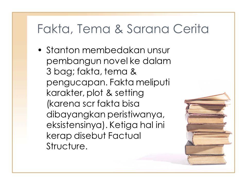 Fakta, Tema & Sarana Cerita