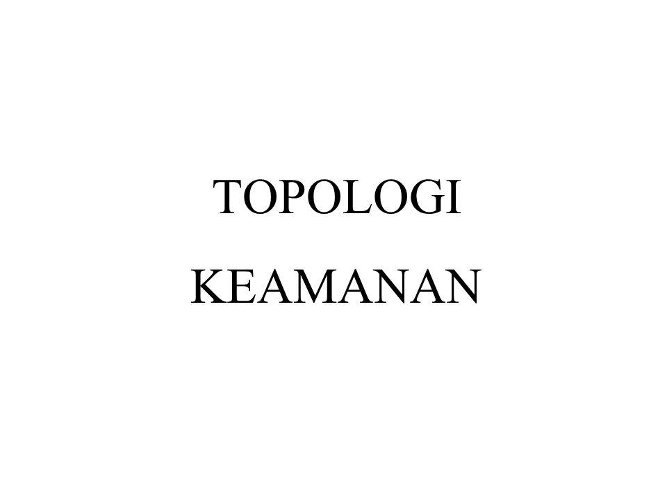 TOPOLOGI KEAMANAN