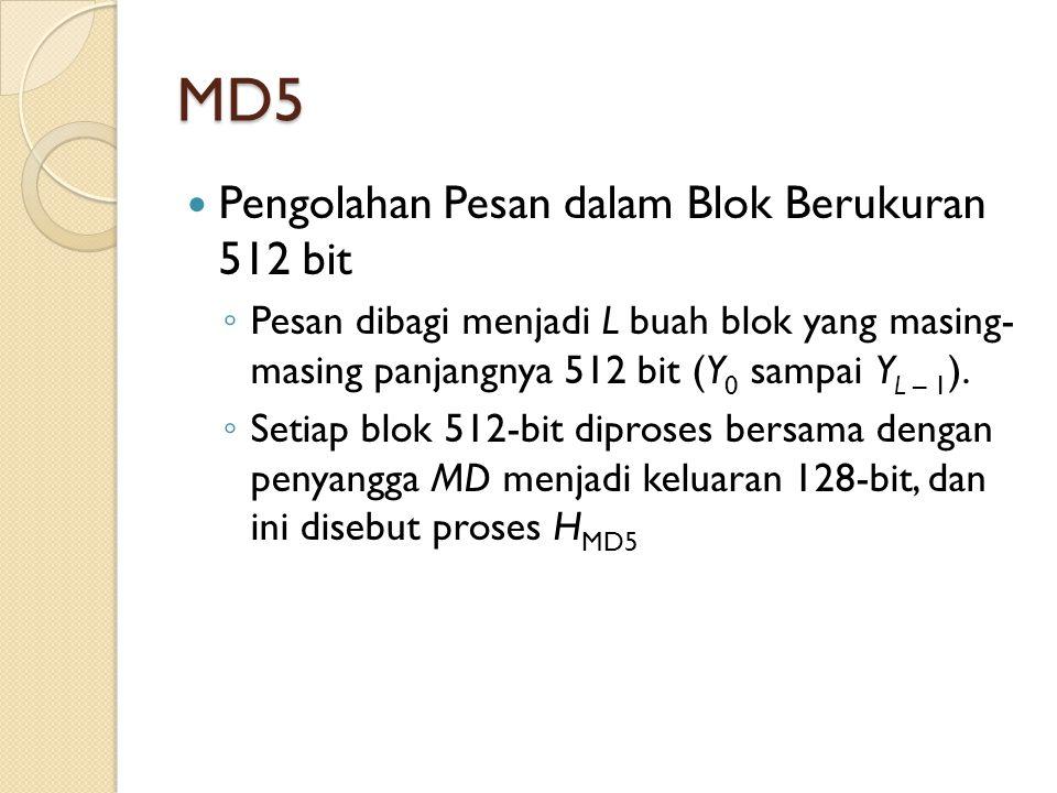 MD5 Pengolahan Pesan dalam Blok Berukuran 512 bit