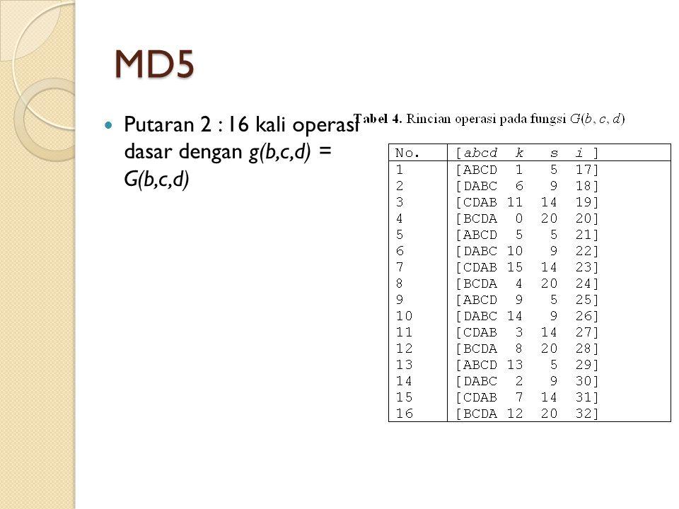 MD5 Putaran 2 : 16 kali operasi dasar dengan g(b,c,d) = G(b,c,d)