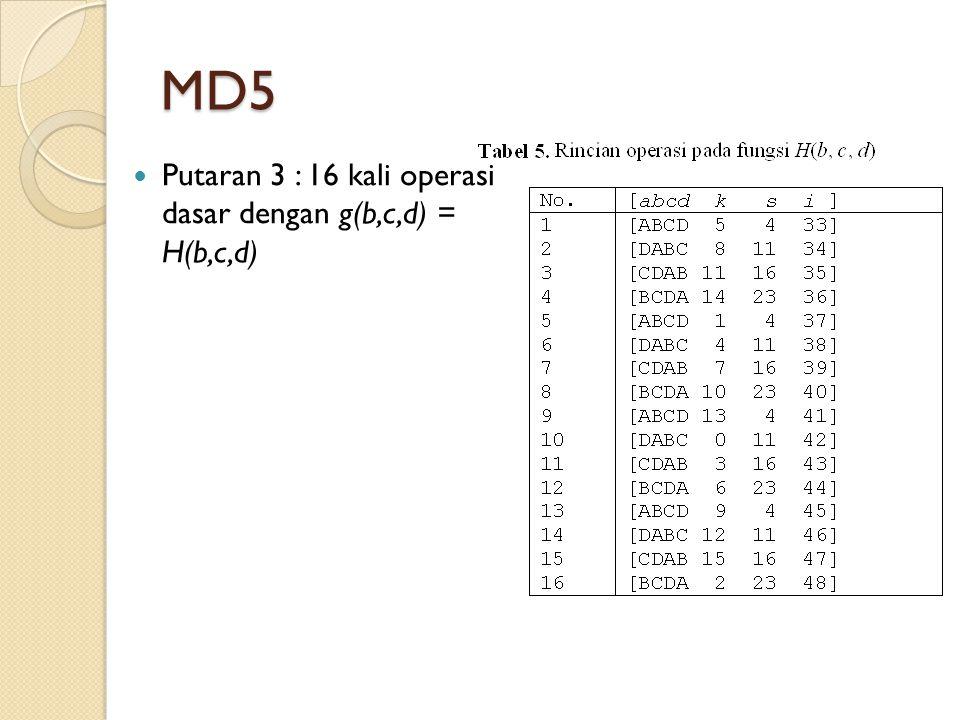 MD5 Putaran 3 : 16 kali operasi dasar dengan g(b,c,d) = H(b,c,d)