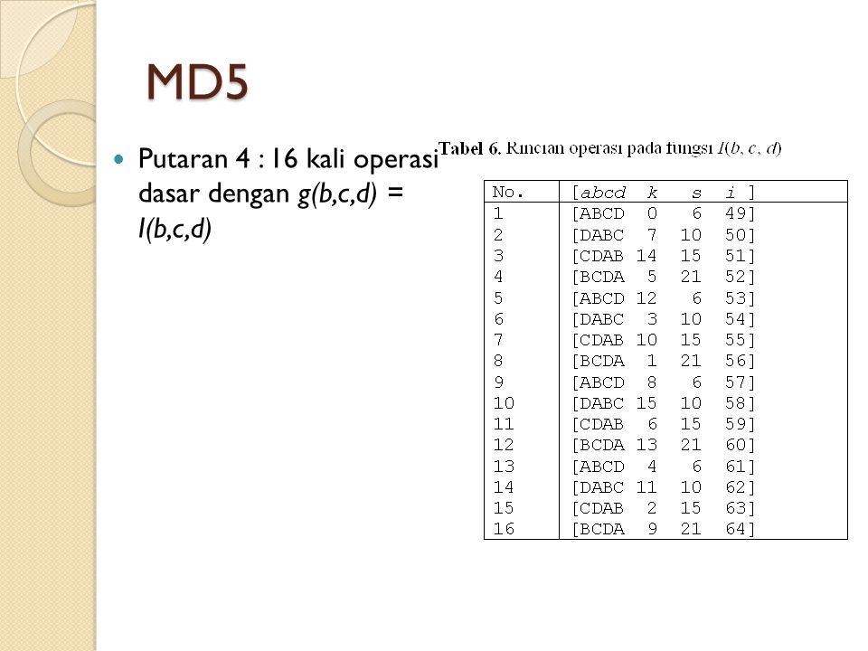 MD5 Putaran 4 : 16 kali operasi dasar dengan g(b,c,d) = I(b,c,d)