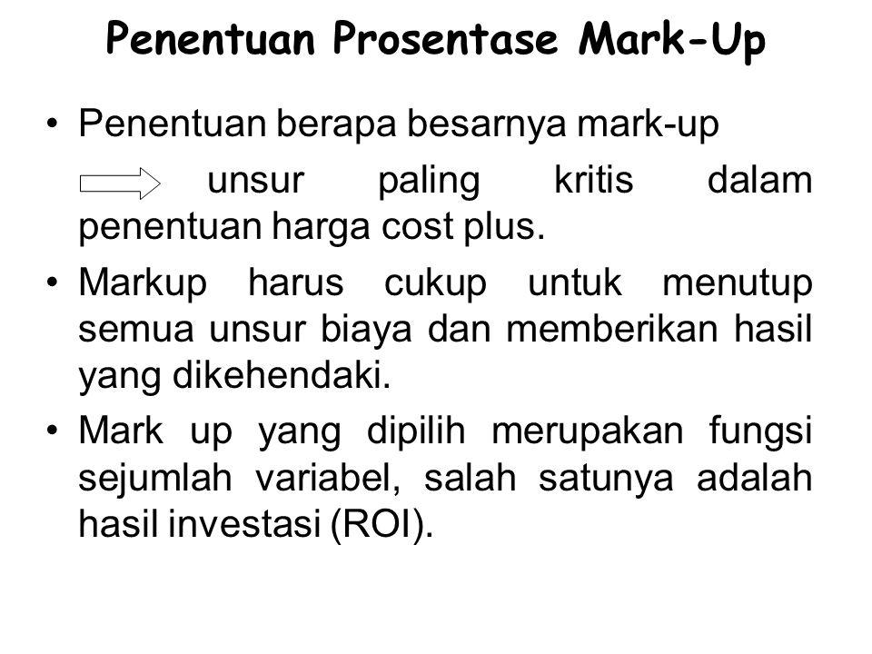 Penentuan Prosentase Mark-Up