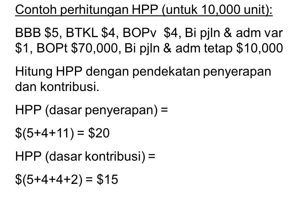 Contoh perhitungan HPP (untuk 10,000 unit):