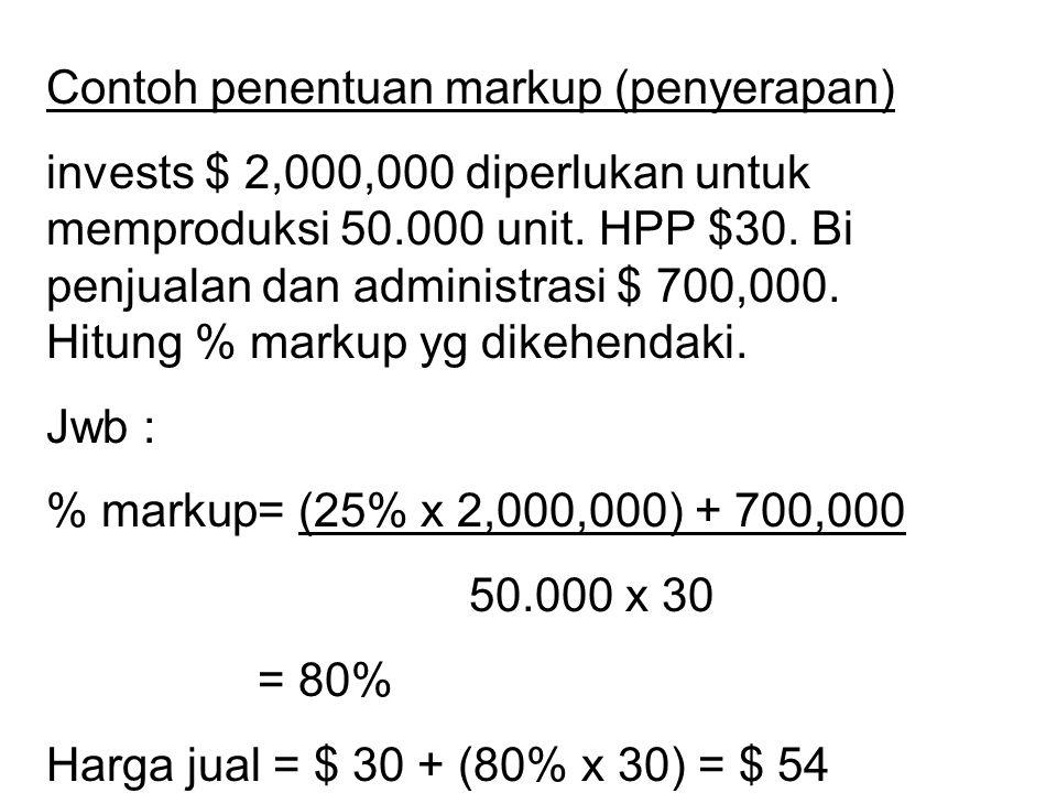 Contoh penentuan markup (penyerapan)