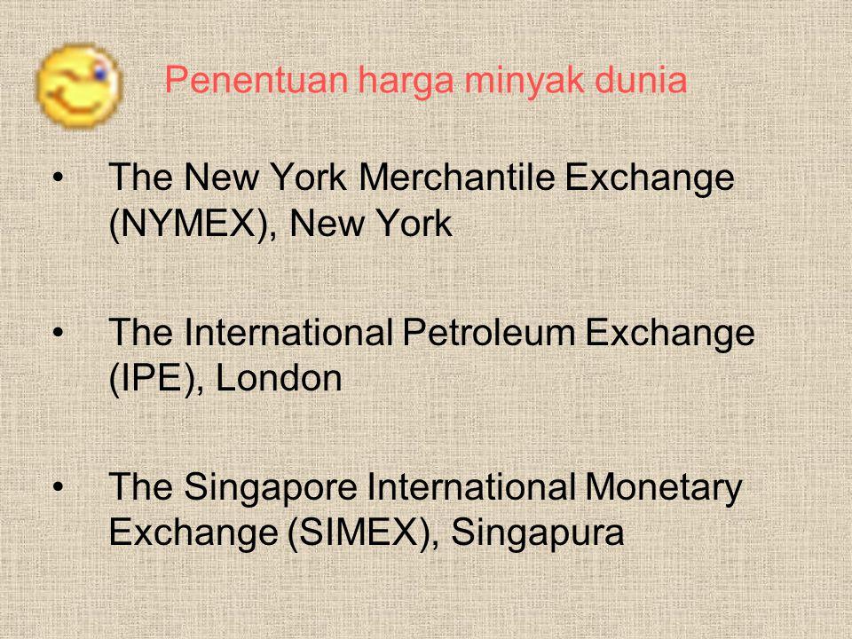Penentuan harga minyak dunia