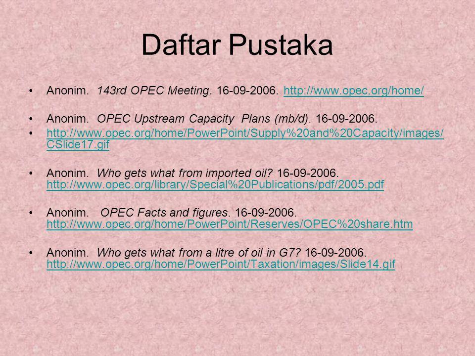Daftar Pustaka Anonim. 143rd OPEC Meeting. 16-09-2006. http://www.opec.org/home/ Anonim. OPEC Upstream Capacity Plans (mb/d). 16-09-2006.