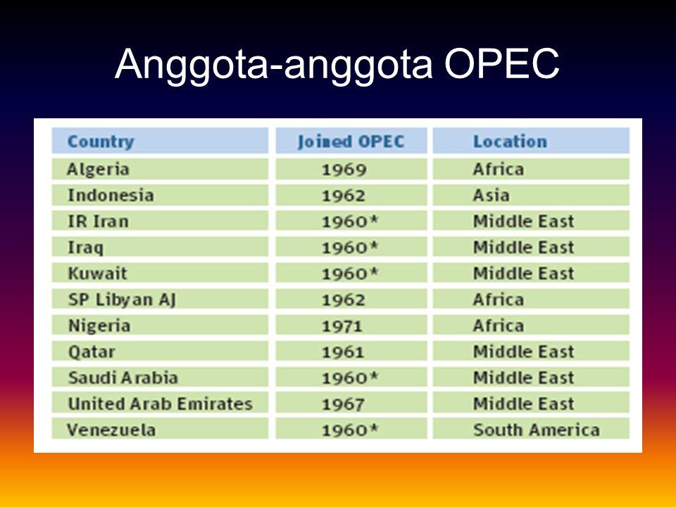 Anggota-anggota OPEC