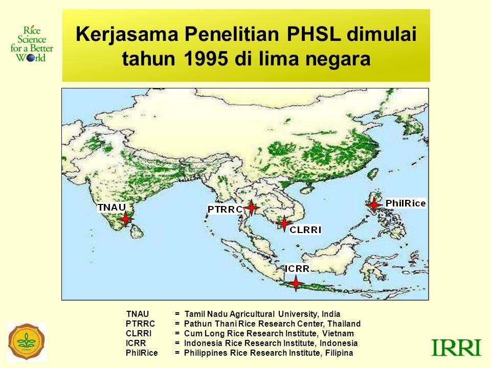 Kerjasama Penelitian PHSL dimulai tahun 1995 di lima negara