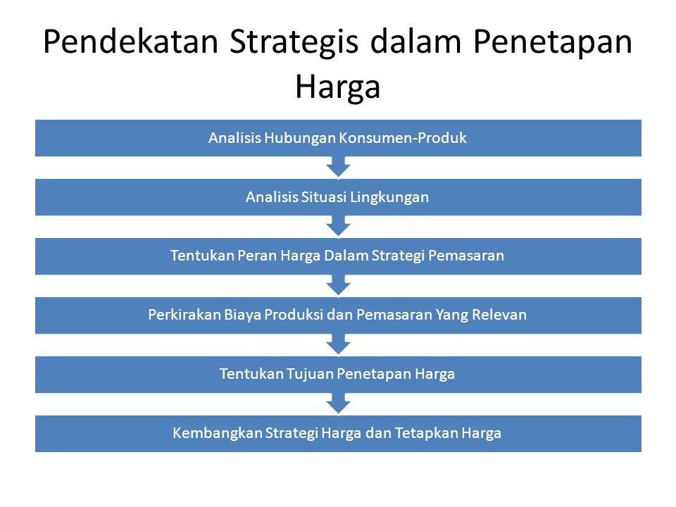Pendekatan Strategis dalam Penetapan Harga