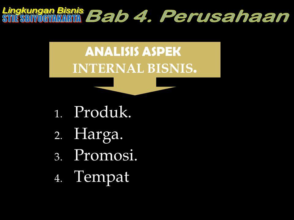 ANALISIS ASPEK INTERNAL BISNIS. Produk. Harga. Promosi. Tempat