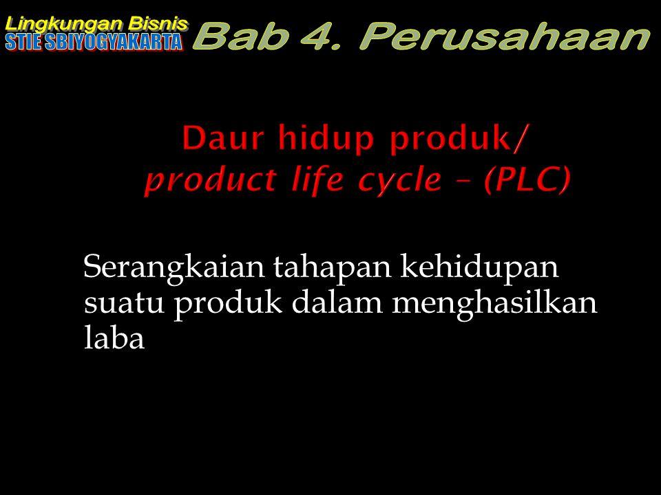 Daur hidup produk/ product life cycle – (PLC)
