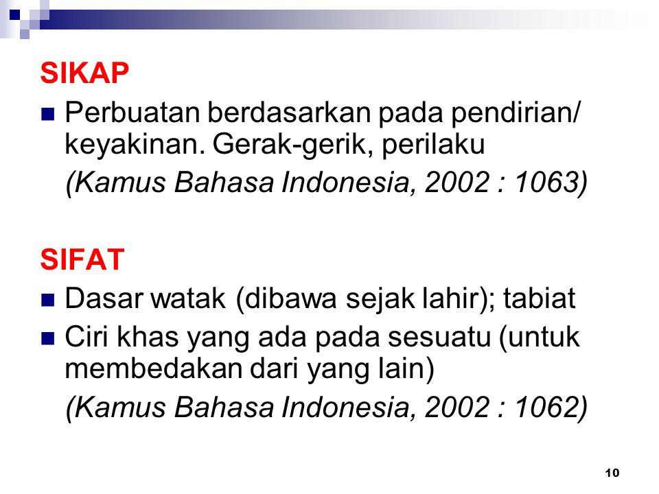 SIKAP Perbuatan berdasarkan pada pendirian/ keyakinan. Gerak-gerik, perilaku. (Kamus Bahasa Indonesia, 2002 : 1063)