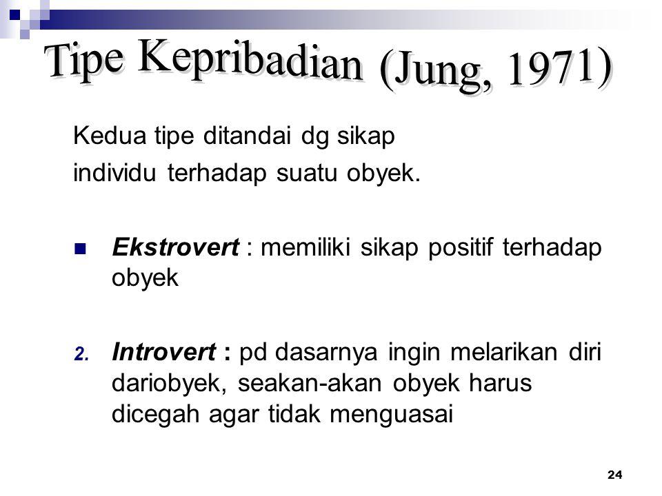Tipe Kepribadian (Jung, 1971)