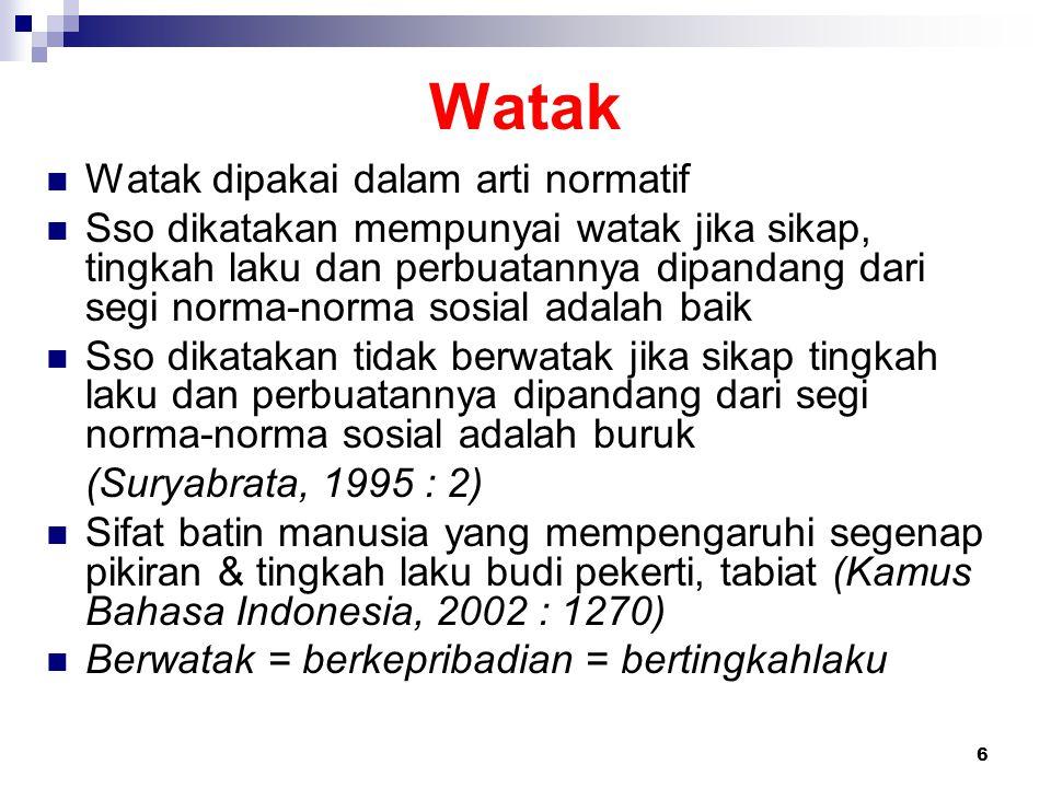 Watak Watak dipakai dalam arti normatif