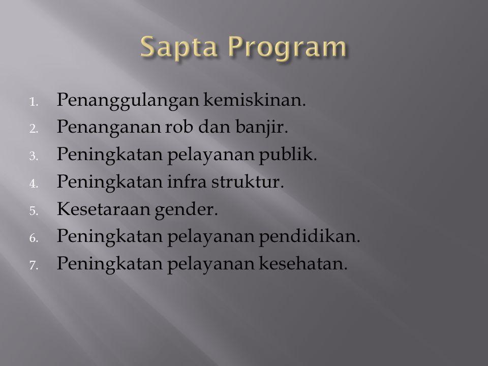 Sapta Program Penanggulangan kemiskinan. Penanganan rob dan banjir.