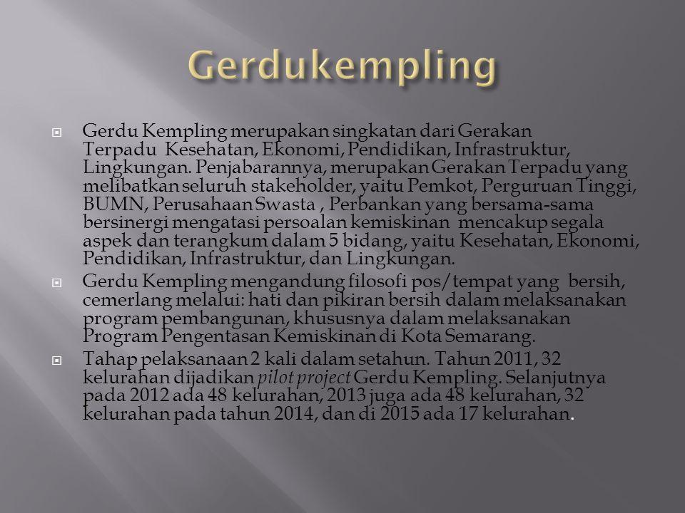 Gerdukempling