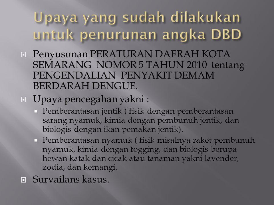 Upaya yang sudah dilakukan untuk penurunan angka DBD