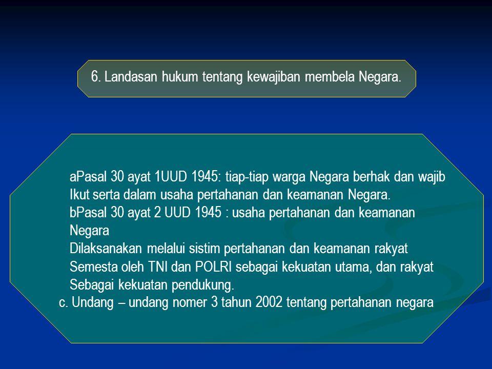 6. Landasan hukum tentang kewajiban membela Negara.