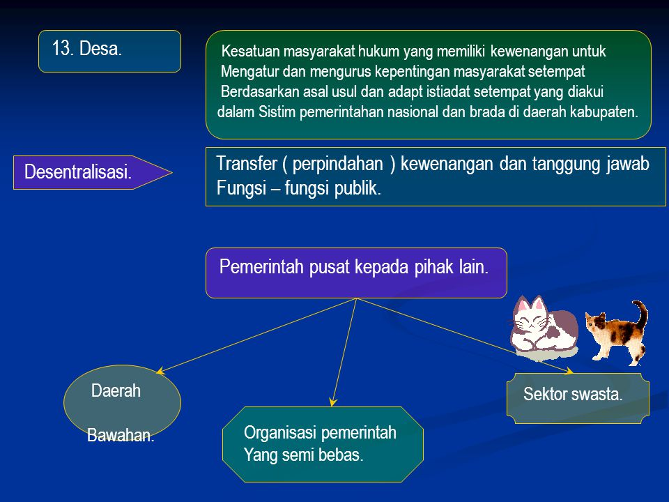 Transfer ( perpindahan ) kewenangan dan tanggung jawab
