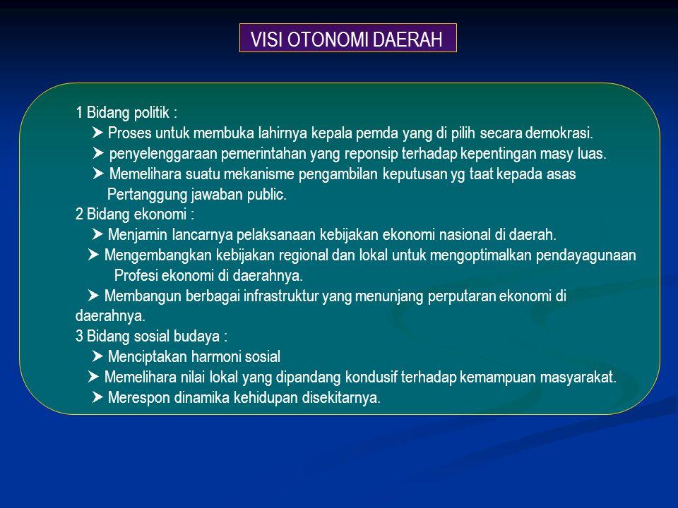 VISI OTONOMI DAERAH Bidang politik :