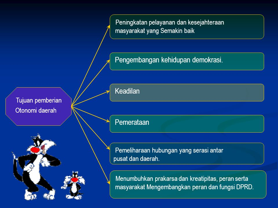 Tujuan pemberian Peningkatan pelayanan dan kesejahteraan
