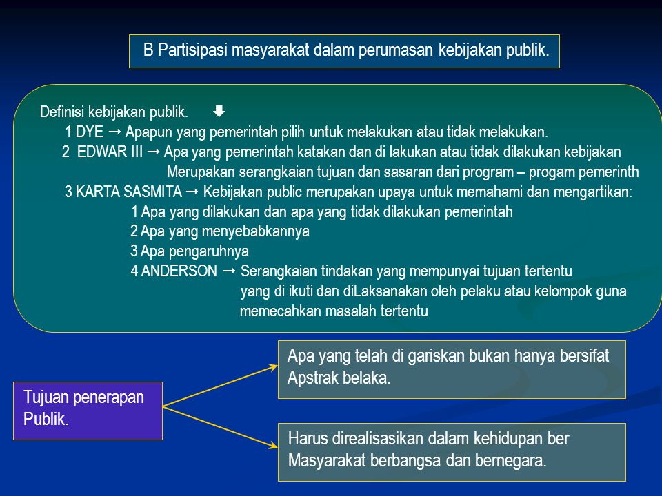 B Partisipasi masyarakat dalam perumasan kebijakan publik.