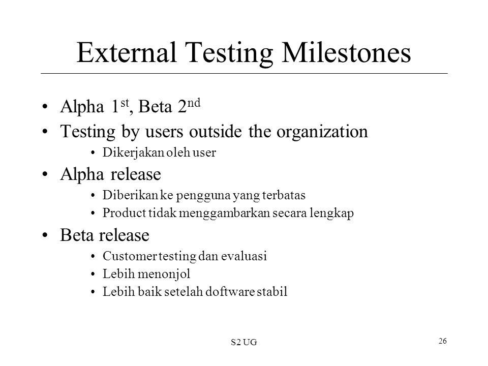 External Testing Milestones