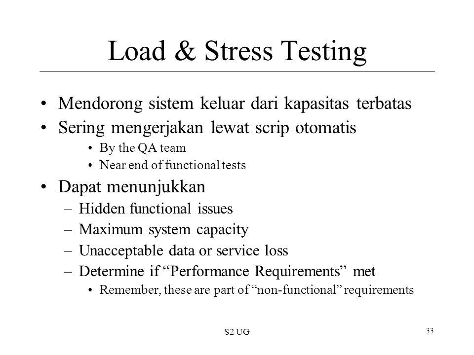Load & Stress Testing Mendorong sistem keluar dari kapasitas terbatas