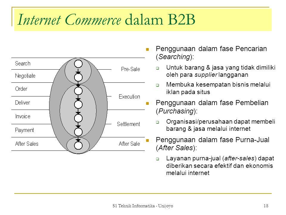 Internet Commerce dalam B2B