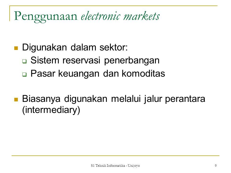 Penggunaan electronic markets