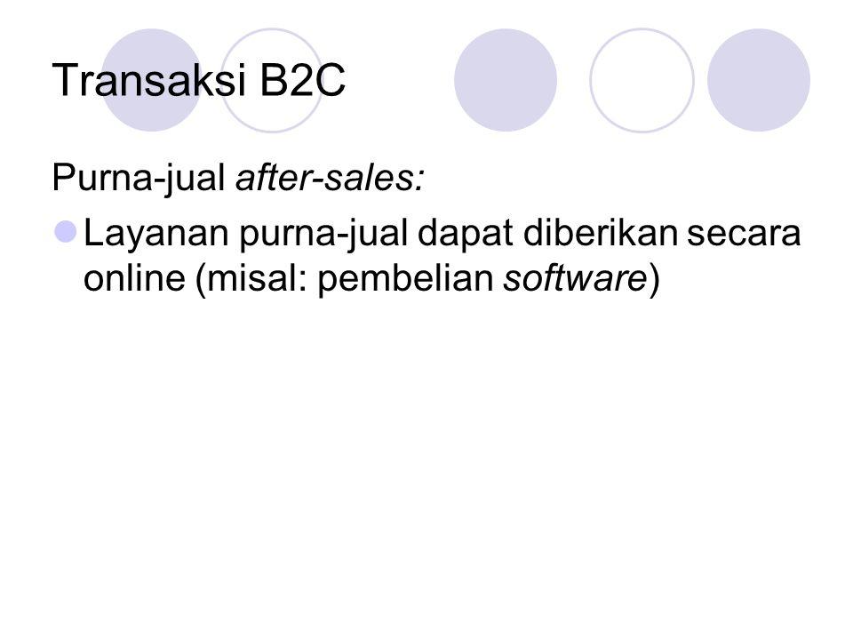 Transaksi B2C Purna-jual after-sales: