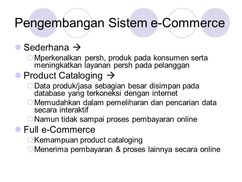 Pengembangan Sistem e-Commerce