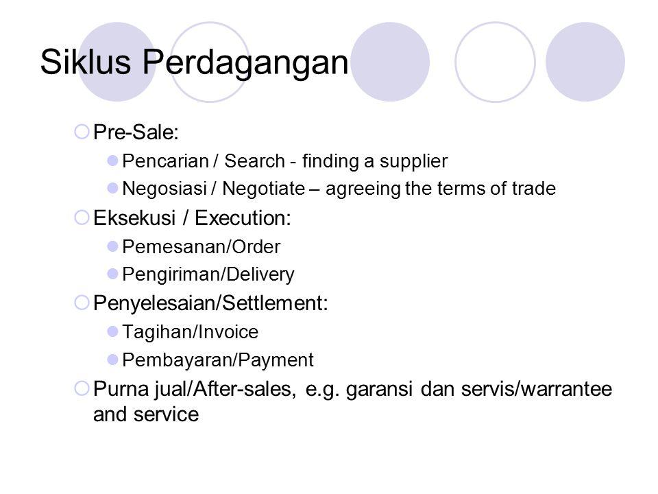 Siklus Perdagangan Pre-Sale: Eksekusi / Execution: