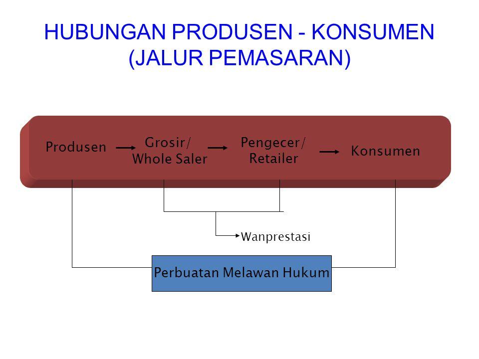 HUBUNGAN PRODUSEN - KONSUMEN (JALUR PEMASARAN)