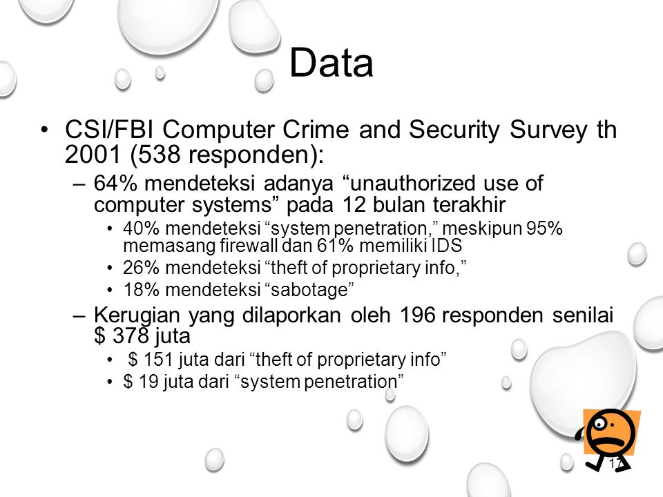 Data CSI/FBI Computer Crime and Security Survey th 2001 (538 responden):
