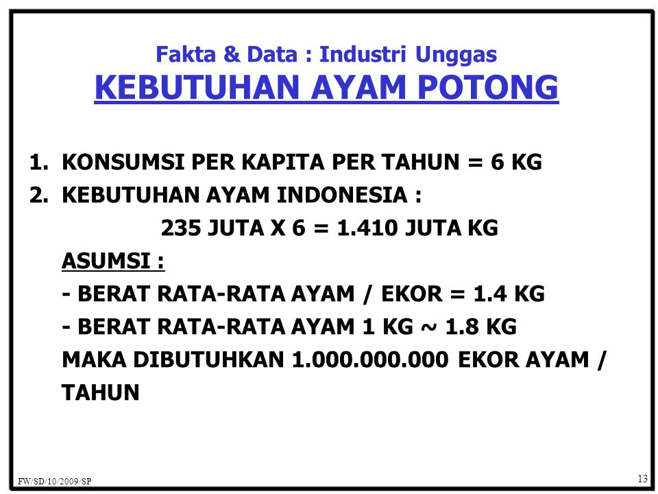 Fakta & Data : Industri Unggas