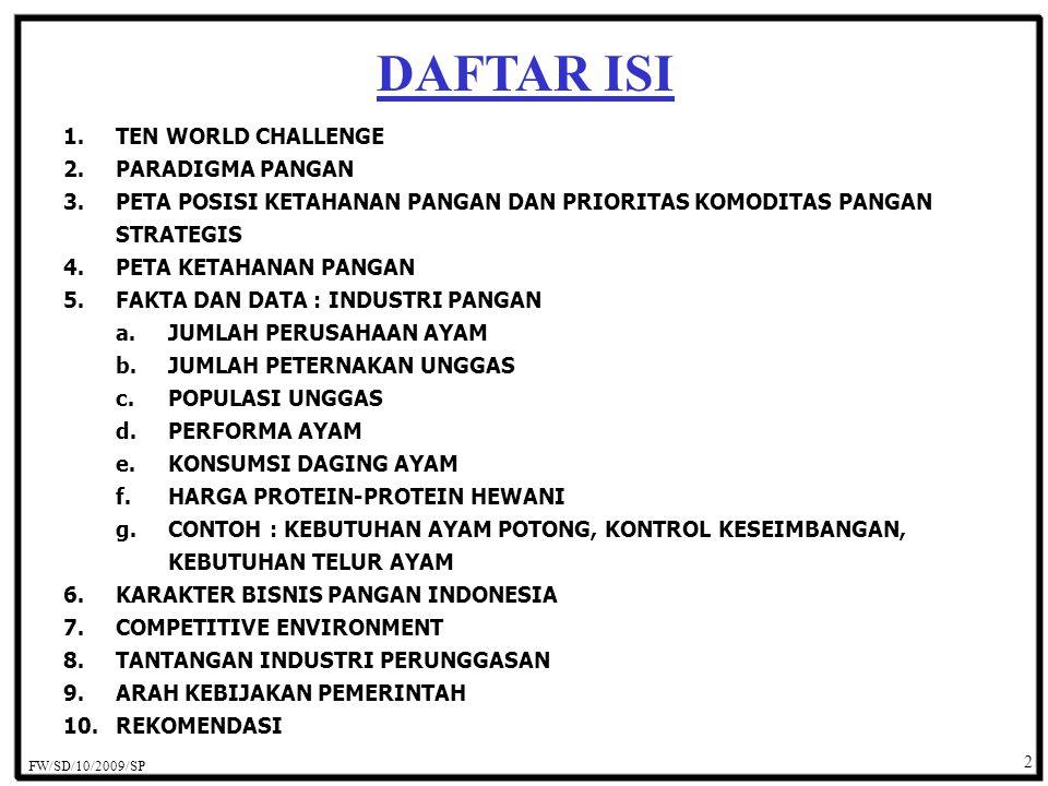 DAFTAR ISI TEN WORLD CHALLENGE PARADIGMA PANGAN