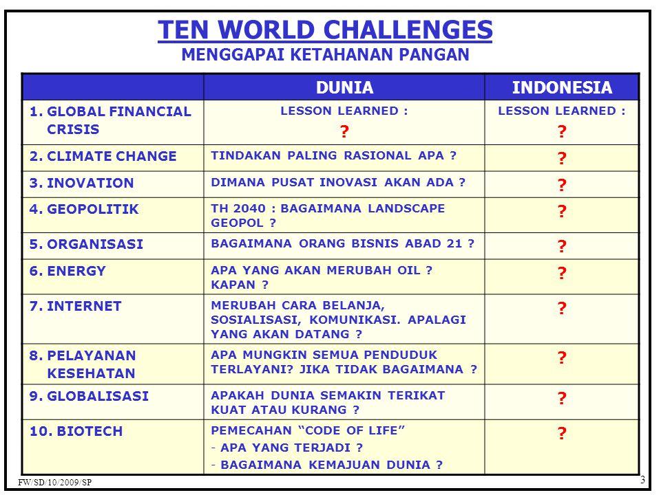 TEN WORLD CHALLENGES MENGGAPAI KETAHANAN PANGAN