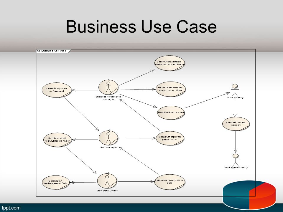 Business Use Case