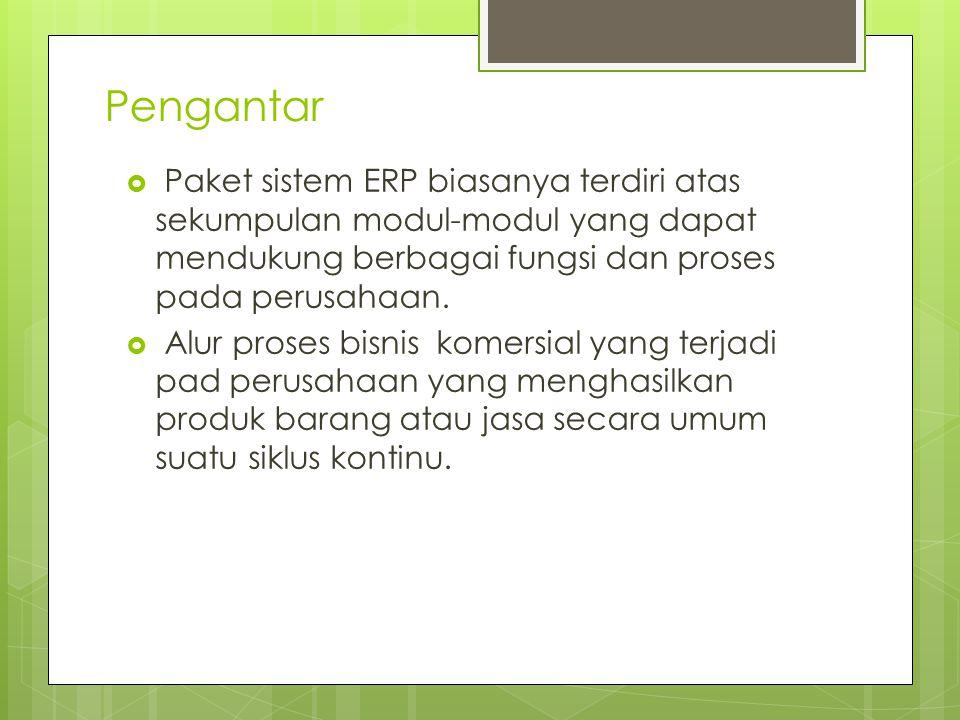 Pengantar Paket sistem ERP biasanya terdiri atas sekumpulan modul-modul yang dapat mendukung berbagai fungsi dan proses pada perusahaan.